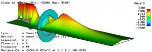 Duel_hyperbolic_lens_power_density